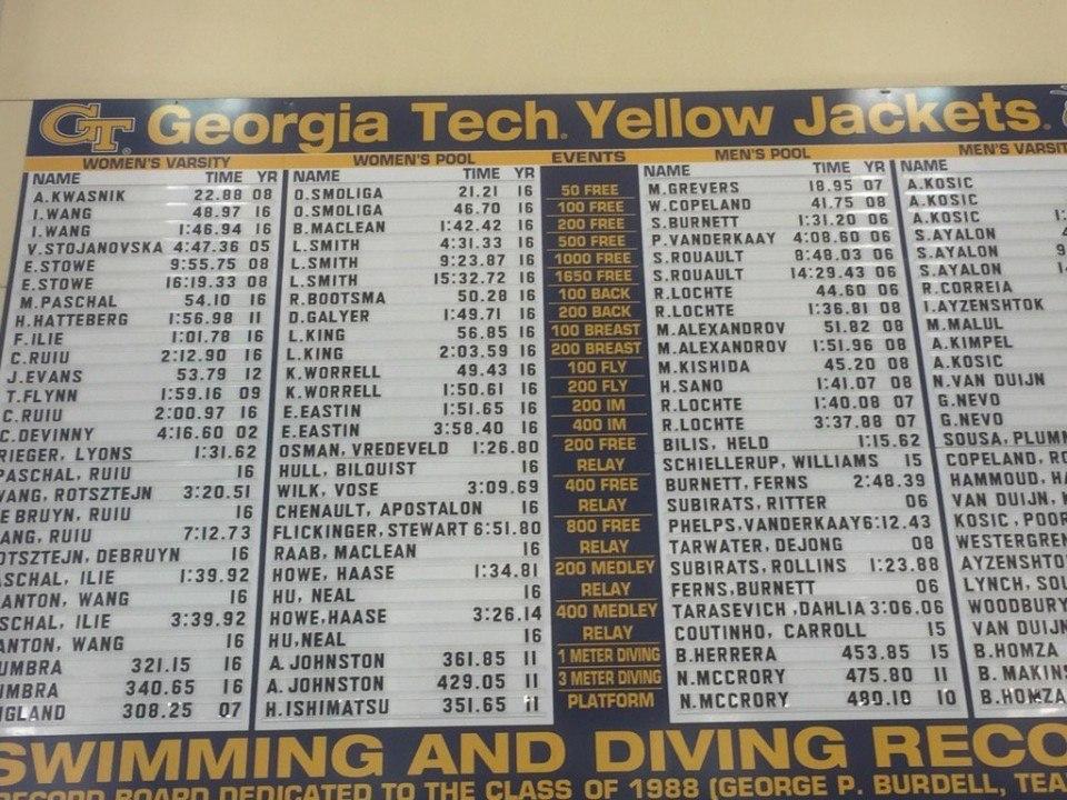 Georgia Tech Pool Record Update: Women Take Down All Swimming Marks