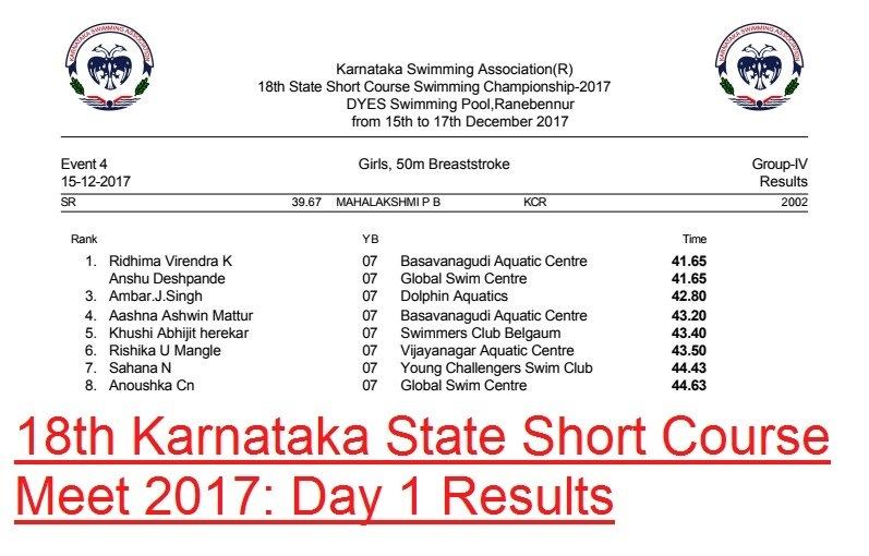 Day 1 Results: 18th Karnataka State Short Course Meet 2017- Hindi