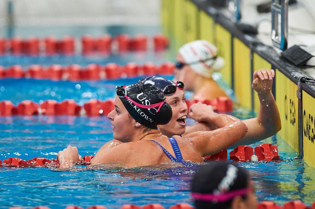 2019 Aussie Trials: World Rankings Impact, Elite Women Edition