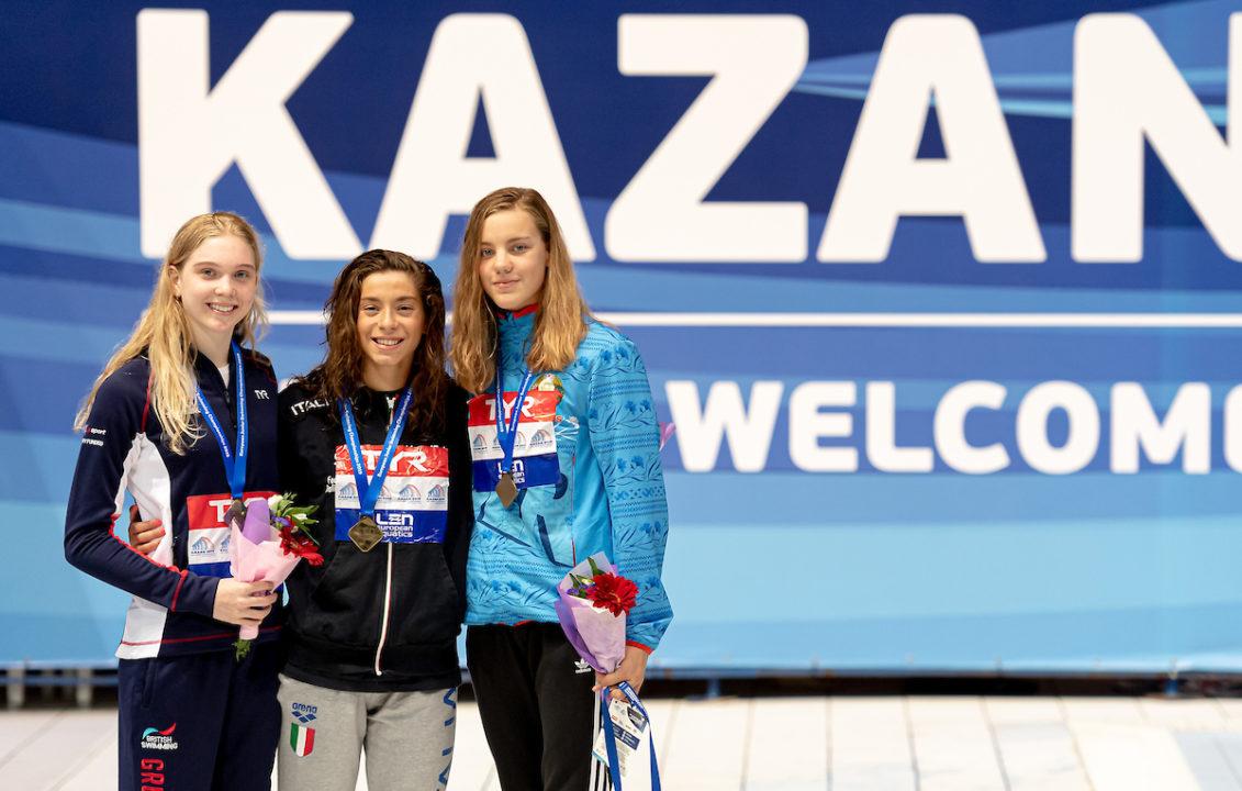 Osrin, Yendell & Van Der Merwe Rack Up Wins At British Summer C'ships Day 2