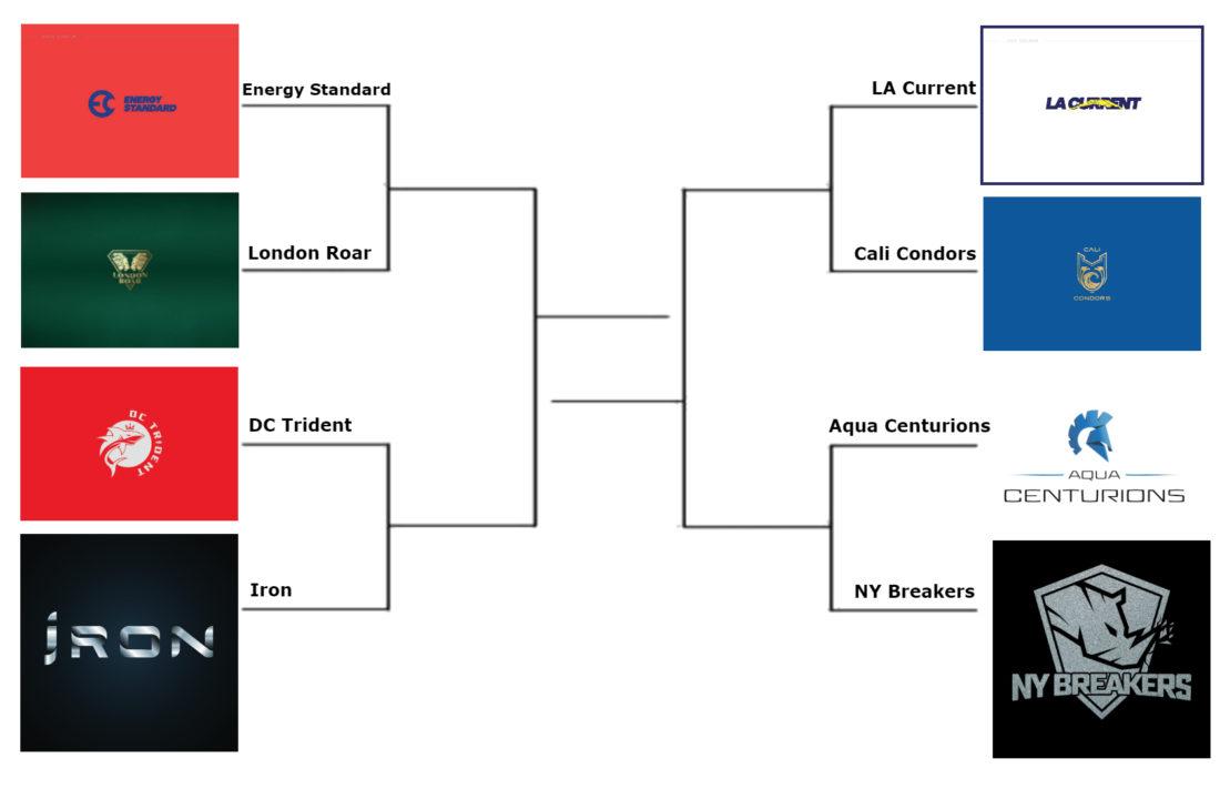 Bracket Challenge: Which ISL Team Has the Best Logo?