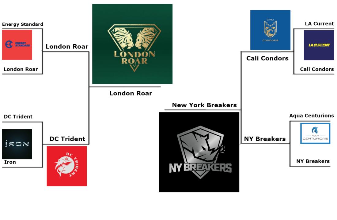 ISL Logo Bracket Challenge: Final Round Is London Roar vs New York Breakers
