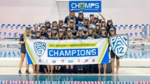 2020 Pac-12 Women's Championships Scoring Breakdown