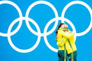 La Squadra Olimpica Australiana Entra In Quarantena