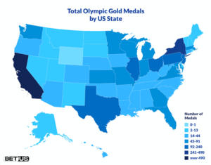 The Golden States: Which U.S. States Are Home to the Most Olympic Medalists?